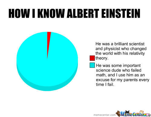 Einstein never had trouble coming up with unique fantasy combinations